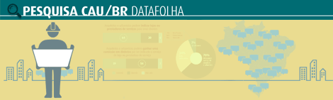 Pesquisa Datafolha-CAU/BR
